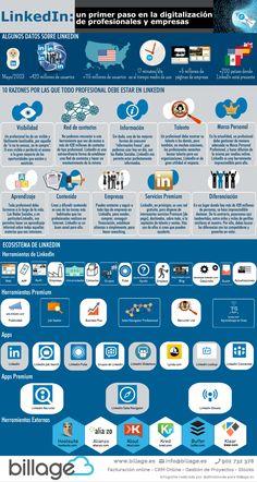 LinkedIn: un primer paso en la digitalización de profesionales y empresas #infografia