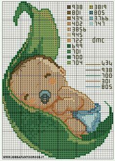 ♥Meus Gráficos De Ponto Cruz♥: Enxoval do Bebê