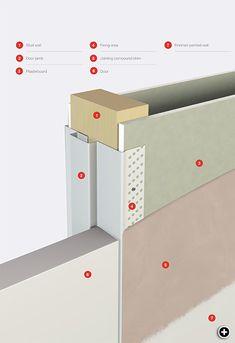 Wall construction detail of the Arriva Jib door. For further information contact info@jibdoors.co.uk & Ezy Jamb - Frameless Cupboard - CONCEALED Hinge #jib #door #secret ...