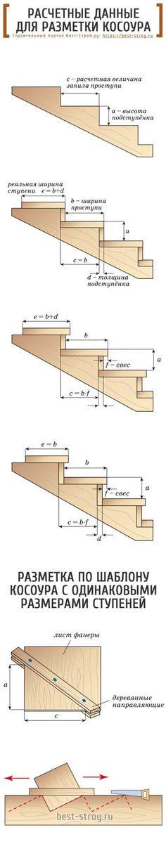 Как сделать лестницу своими руками: расчетные данные для разметки косоура.