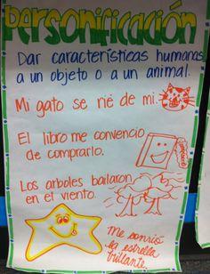 Anchor charts- figurative language personificación -Lenguaje Figurado Español Dual Language Classroom, Bilingual Classroom, Bilingual Education, Spanish Classroom, Reading Strategies, Reading Skills, Teaching Reading, Spanish Anchor Charts, Reading Anchor Charts