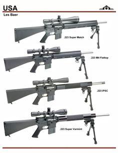 Baer .223 Sniper Series