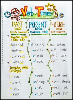 Verb Tenses Anchor Chart and Activities - Grab your bags we're going on a safari and we're going to learn about verb tenses! How sweet is this to learn more about a word! Teaching Grammar, Teaching Writing, Teaching English, Learn English, Grammar Activities, Grammar Games, Math Writing, Listening Activities, Vocabulary Games
