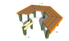 This step by step diy project is about how to build a tree bench. Building a tree bench is a wonderful project for any backyard, as it will enhance the look of your property. Backyard Projects, Outdoor Projects, Garden Projects, Tree Seat, Tree Bench, Bench Around Trees, Built In Bench, Diy Bench, Garden Seating