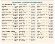 Essential Oil Frequencies