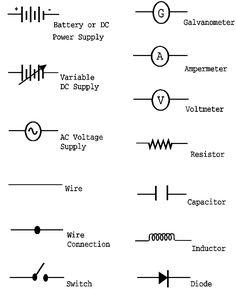 17 Best Electrical Symbols images   Electrical symbols ... Voltmeter Schematic Symbol on large ground symbol, voltage symbol, fuse block autocad symbol, voltmeter circuit symbol, ammeter symbol, light bulb symbol, volt symbol,