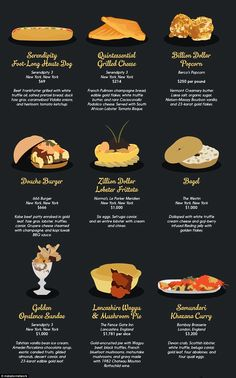 Infographic reveals the most expensive food in the world - World Cuisine Paninis, Truffle Cream, White Truffle, Most Expensive Food, Pretzel Bread, Cheese Popcorn, Sandwiches, Organic Sugar, Fine Dining