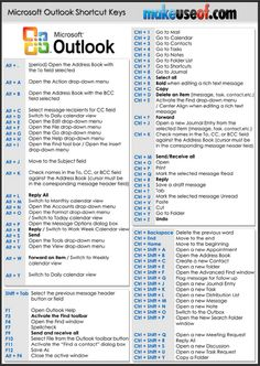 Outlook is big, powerful and flexible email client. That being said, with wide range of features it offers it can also be pretty confusing. And that's exactly what wer are trying to fix with this Outlook Shortcuts cheat sheet. This cheat sheet lists pretty much all useful shortucts that Outlook users should know about for [...] #Microsoft