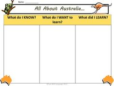 Choose from 7 different graphic organizers with an Australian theme!