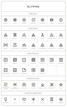 unique Geometric Tattoo - small geometric tattoo meanings - Google Search