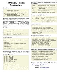 #python Python 2.7 regular expression cheatsheet | tartley.com