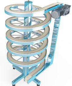 Narrow track spiral conveyor   NEXUS Engineering Corp.
