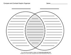 compare and contrast  venn diagrams and templates on pinterestcompare and contrast graphic organizer