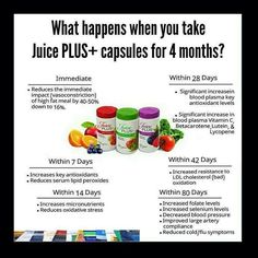 Juice Plus helps to cleanse you body from all the toxins we have been putting into it for years.