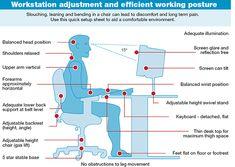 Workstation assessment