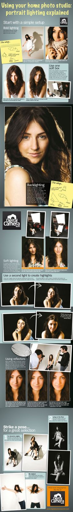 Portrait lighting cheat sheet - examples of different lighting options and their effects.