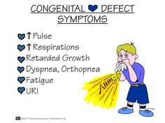 Congenital Heart Defect Symptoms