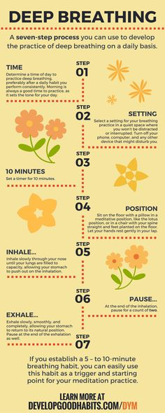 Deep breathing process - 7 steps to peaceful deep breathing and relaxation.