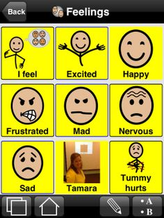 Communication therapy tools, like apps with facial expressions