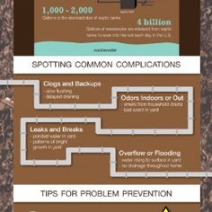 If your home has a septic tank, you may be contributing to the 4 billion gallons of wastewater that seeps into the U. Septic Tank Problems, Septic Tank Service, Septic System, Cleaning, Home Cleaning