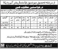 TMA Kahror Pakka Jobs Wapda Jobs Civil & Session Courts Jobs Pakistan Cricket Boards Jobs Health Department Jobs Pakistan Airline (PIA) Job TMA Kahror Pakka