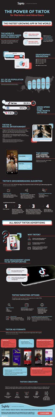 (Infographie/guide) La puissance de TikTok pour le marketing et la publicité – Boulevard du Web Business Marketing, Content Marketing, Business Tips, Social Media Marketing, Ignorance, Media Campaign, Social Media Tips, Web Design, Advertising