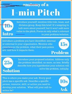 Project Management Elevator Pitch Examples Great Elevator Pitch Template Ideas E. - Project Management Elevator Pitch Examples Great Elevator Pitch Template Ideas Example Resume and Te - Personal Branding Examples, Pitch Presentation, Presentation Skills, Elevator Pitch, Project Management Templates, Career Exploration, Job Interview Tips, Value Proposition, Thing 1