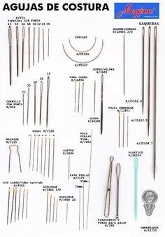 Hola Costurillas! ¿Queréis saberlo todo sobre las agujas de coser a mano? He de decir que hay una variedad absolutamente increíble...y...
