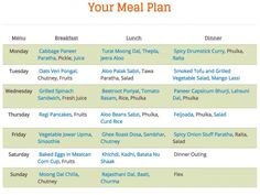 Weekly Meal Plan (Get Recipes of Ghee Roast Dosa, Feijoada, Baked Eggs and more)