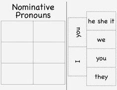 Nominative Pronouns (C2, W4)