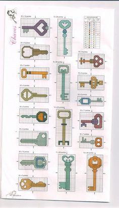 Skeleton key charts
