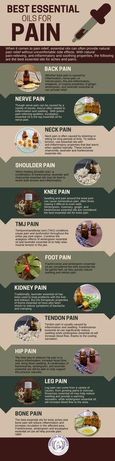 Best Essential Oils for Pain Management - Back, Nerve, Neck, Shoulder & Knee