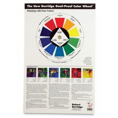 Robert Burridge Goof Proof Color Wheel, x - Cheap Joe's Art Stuff; this works every time when you are working on color schemes! Thanks Bob! Paint Color Wheel, Colour Wheel, Paint Colors, Color Plan, Painting Tips, Painting Workshop, Painting Lessons, Watercolour Painting, Acrylic Art