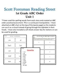 I have used the spelling words from Unit 1 to create this ABC order unit. This unit will meet the needs of all the learners in your classroom. I have added an ABC strip above the answer sheet to help maintain focus. I have also added answer keys.The stories include:U1-W1-Sam, Come Back!U1-W2-Pig in a WigU1-W3-The Big Blue OxU1-W4-A Fox and a KitU1-W4-Get the Egg!U1-W6-Animal Park