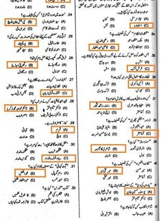 Lecturer Urdu PPSC Past Papers Fully Solved download pdf Exam Papers, Past Papers, English Opposite Words, General Knowledge Book, Vip, Reading