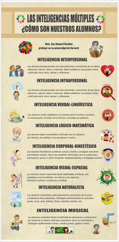 """Hola: Compartimos una interesante infografía sobre """"Inteligencias Múltiples - ¿Cómo son nuestros alumnos?"""". Un gran saludo.  Visto en: Orientación Andújar  Enlaces de interés: 15 Fantás..."""