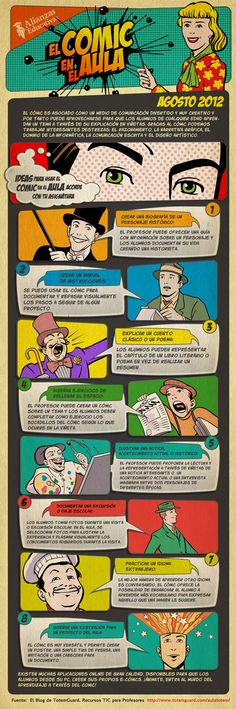 El cómic en el aula #infografia #infographic #education