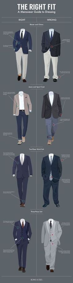 The Right Fit Infographic - A Menswear Guide to Dressing