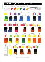 Image result for mixing colours oil paint