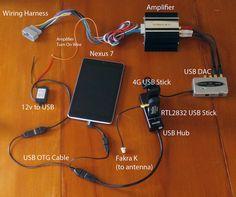 Replaced stock head unit with Nexus 7 tablet - Jeep Patriot Forums Jeep Zj, Jeep Xj Mods, Truck Mods, Jeep Truck, Radios, Car Head Units, Custom Car Audio, Hub Usb, Custom Car Interior