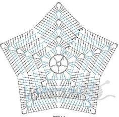 Patrones Gratis De Crochet: Manta De Ape – Diy Crafts – Knit & Share – Stricken … – Awesome Knitting Ideas and Newest Knitting Models Crochet Bedspread Pattern, Crochet Ripple Blanket, Crochet Pillow, Crochet Blanket Patterns, Doily Patterns, Diy Crafts Knitting, Diy Crafts Crochet, Crochet Projects, Diy Projects