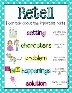 This can help recall a student to remember what is going on in the story. It is also the main points of reading any book. 0278