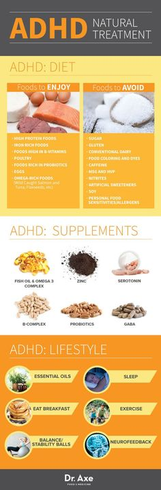 ADHD Natural Treatment Infographic Chart ~wow really good information on ADHD for adults and kids