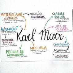 mapa mental durkheim - Pesquisa Google Mental Map, Study Techniques, Study Organization, School Study Tips, Exam Study, School Subjects, Study Hard, School Notes, Study Inspiration