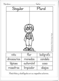 How to Learn Spanish Verbs – Learn Spanish Spanish Activities, Language Activities, Learning Activities, Teaching Resources, Spanish Worksheets, Bilingual Classroom, Bilingual Education, Classroom Language, Spanish Grammar