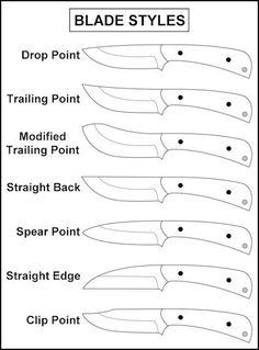 Knife Blade Types, Selecting a knife for bushcraft Knife Shapes, Straight Edge, Knife Template, Diy Knife, Wood Knife, Bushcraft Knives, Forging Knives, Skinning Knives, Forging Tools