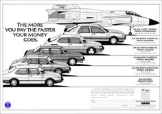 SAAB-CAR-RANGE-AND-VIGGEN-JA37-RETRO-A3-POSTER-PRINT-FROM-CLASSIC-80-039-S-ADVERT