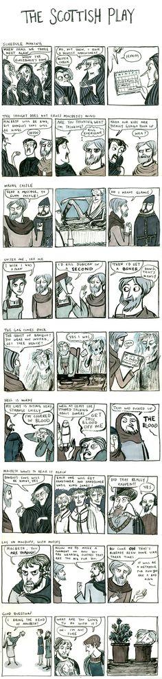 Shakespeare comic