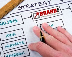 We develop effective strategic marketing plans for aviation & aerospace companies. Marketing plans and strategic planning allows your business to fly the most