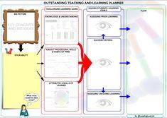 Outstanding Teaching & Learning Planner @LeadingLearner